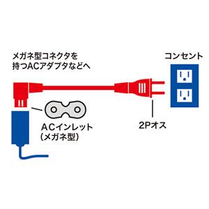 KB-DM2L-2