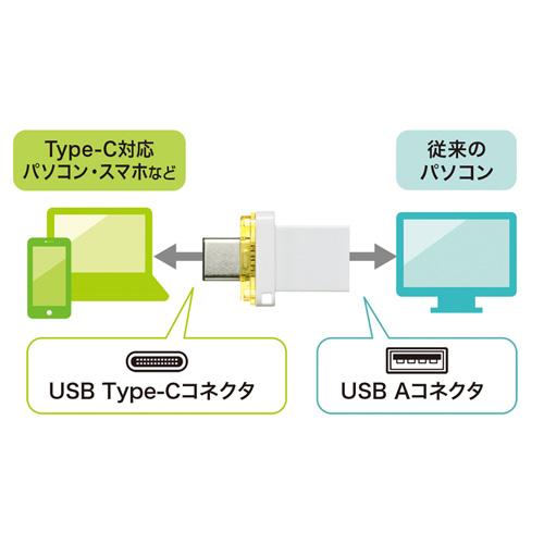 UFD-3TC32GW