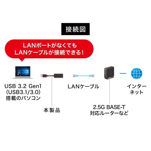 USB-CVLAN6BK