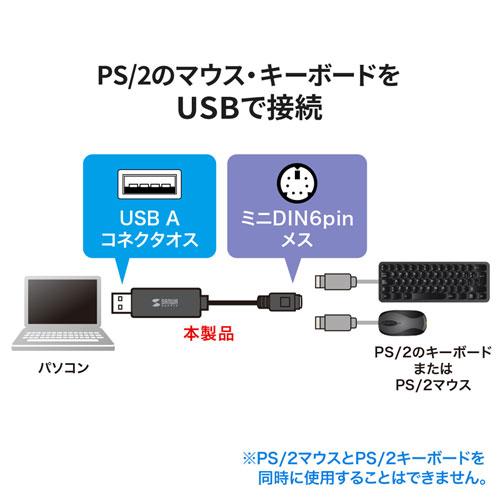 USB-CVPS5