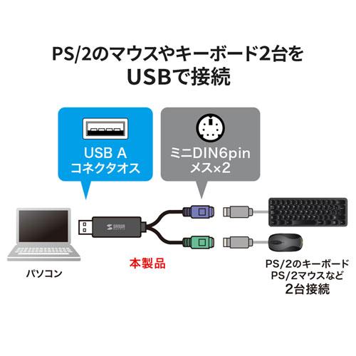USB-CVPS6