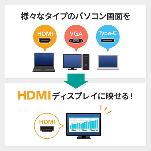 VGA-CVHDMLT