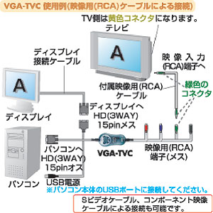 http://www.sanwa.co.jp/product/syohin_img/V/VGA-TVC_FT4.jpg