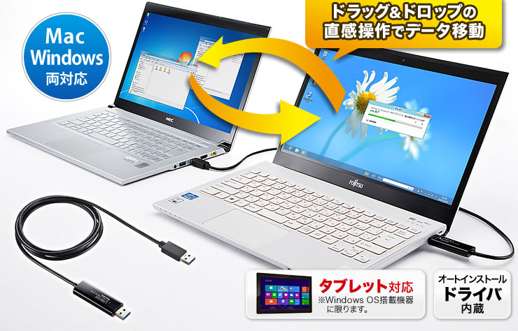 ドラッグ&ドロップ対応USB2.0リンクケーブル Mac/ Windows対応 サンワサプライ